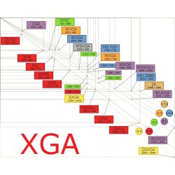 Vidéoprojecteurs en XGA 1024x768 Pixels