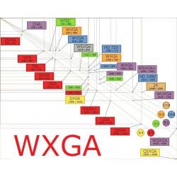 Vidéoprojecteurs en WXGA 1280x768 Pixels