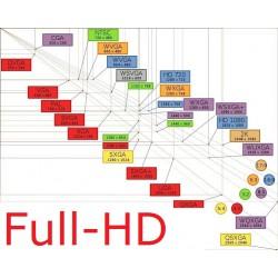 Vidéoprojecteurs en Full-HD 1920x1080 Pixels