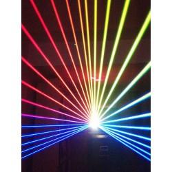 Vidéoprojecteurs De + de 6000 Lumens